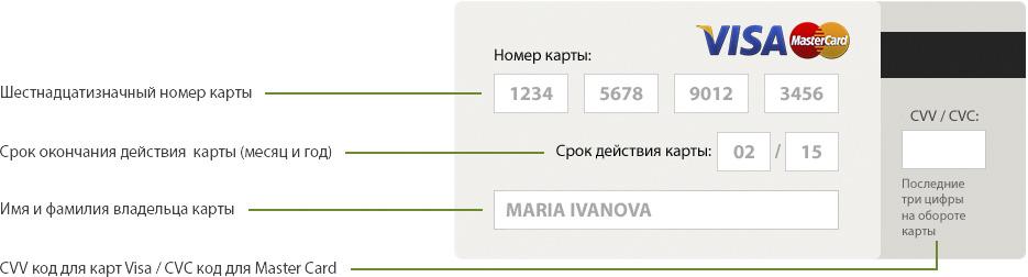 Выберите лучшую дебетовую карту на Сравни.ру в 2020 году.